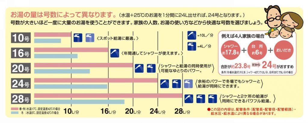 画像に alt 属性が指定されていません。ファイル名: gosugurafup-1024x411.jpg
